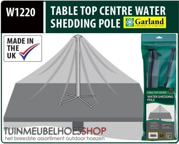 Water Shedding Pole